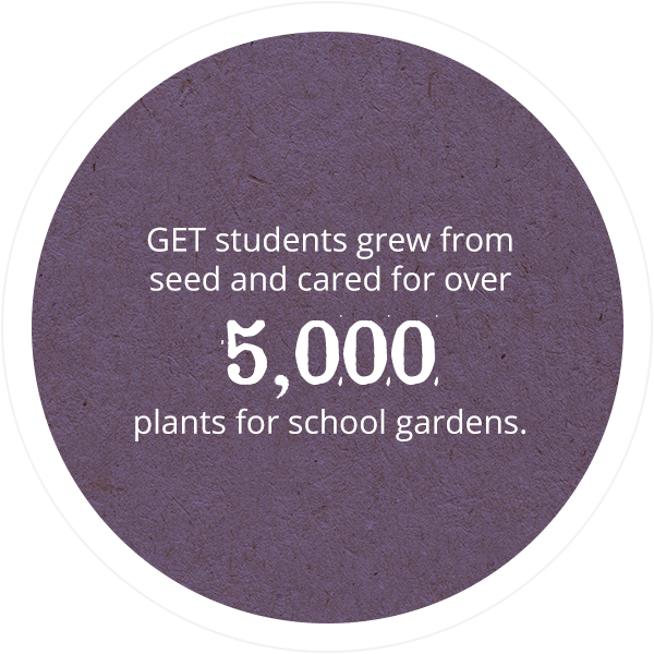 GET students grew from seed and cared for over 5,000 plants for school gardens.